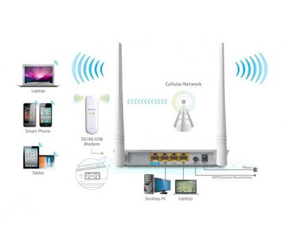 Комплект 3G модем Huawei E173 + TENDA 4G630